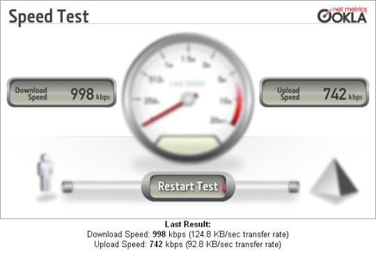 speedtest_17Nov09_1935hrs