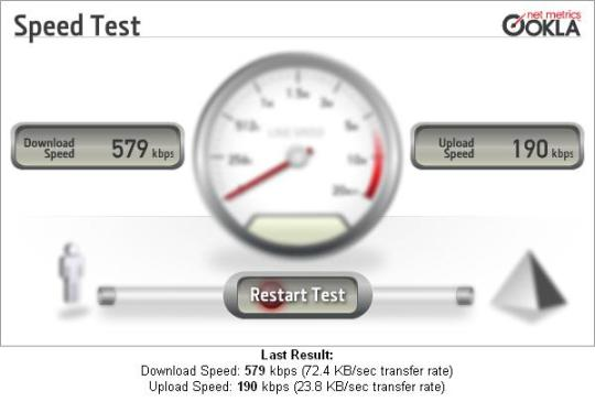 speedtest_wirelesssg_17Nov09_1955hrs