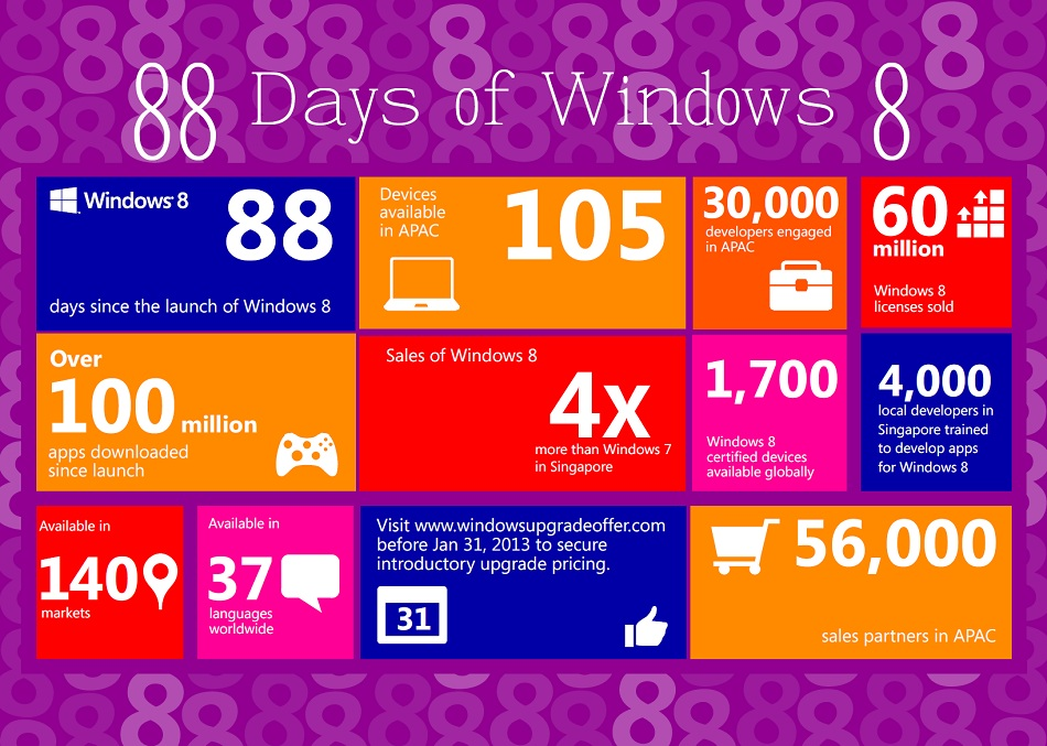 88-days-windows-8-updated