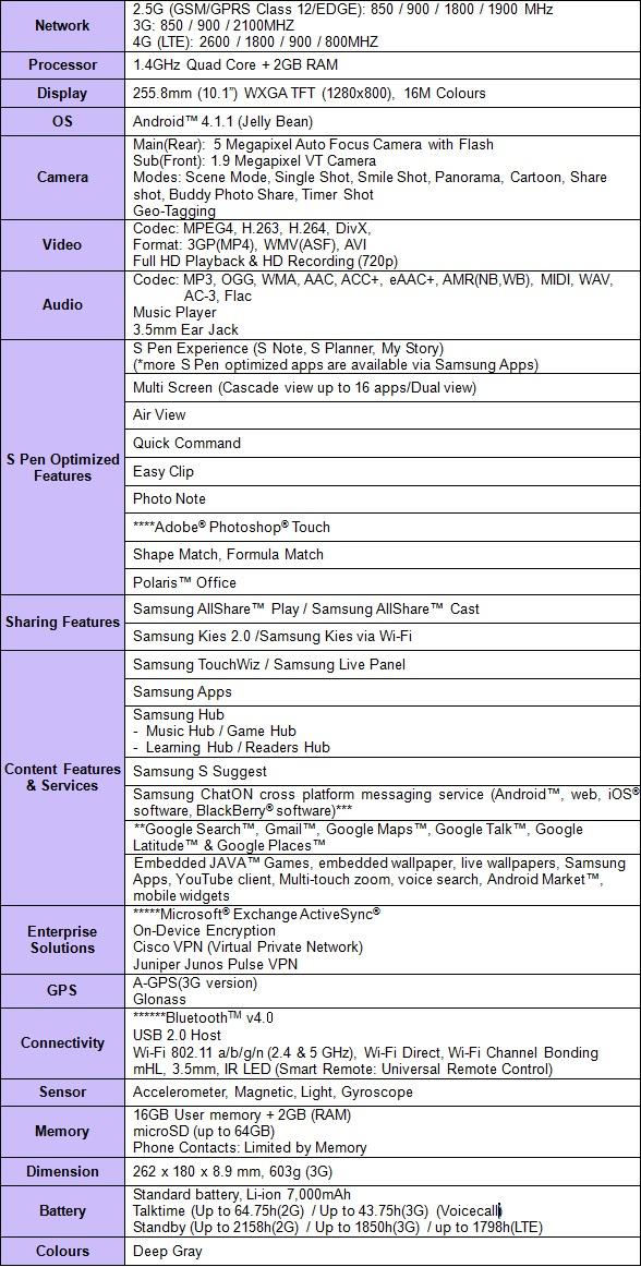 Samsung GALAXY Note 10.1 LTE_specs