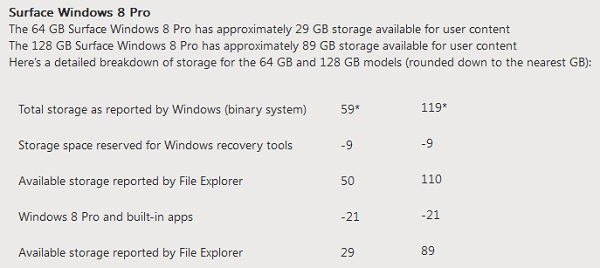 surface-pro-storage