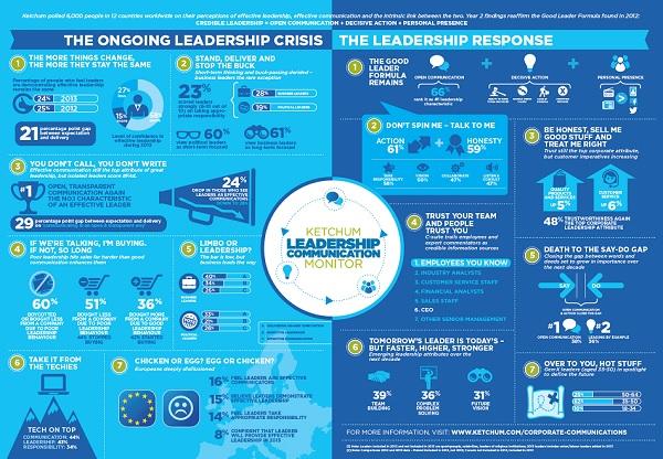 leadership-crisis-response-infographic