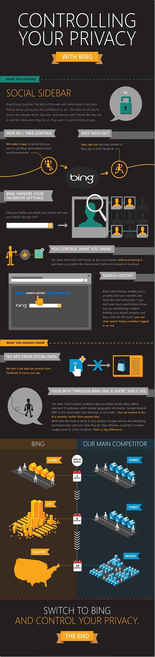microsoft_bing_infographic