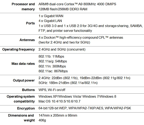 RT-AC56U-specifications