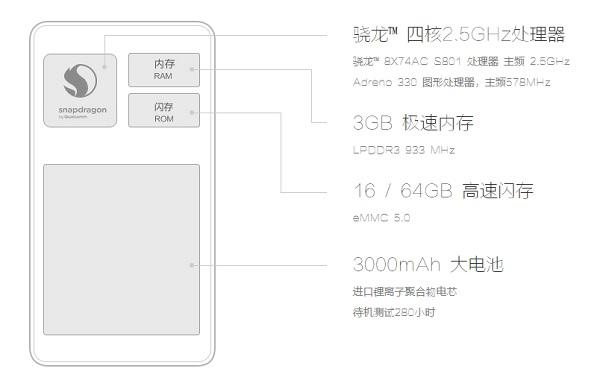 xiaomi-mi4-processor