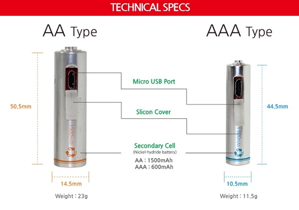 aa vs aaa battery size