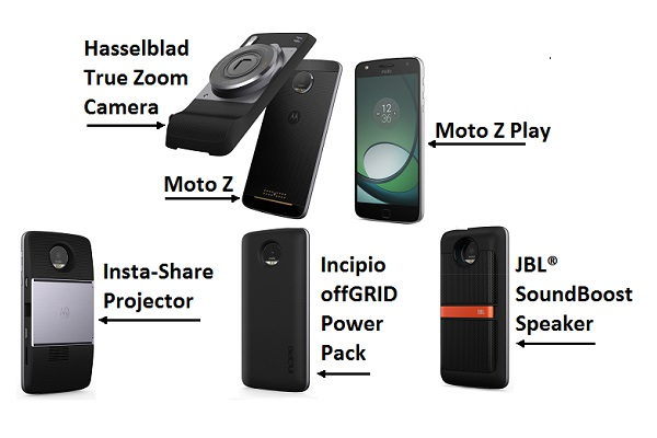 Droid Moto Z Force additionally Droid Moto Z Force additionally Droid ...